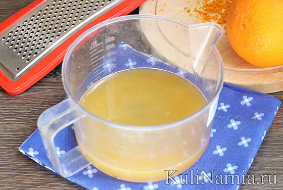 Апельсиновые маффины рецепт с фото